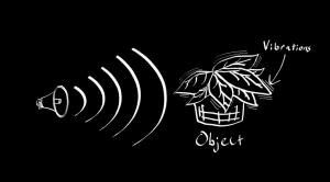 visual microphone skynetisreal